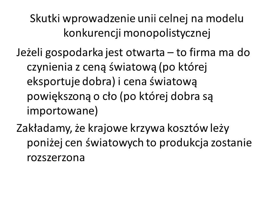 Skutki wprowadzenie unii celnej na modelu konkurencji monopolistycznej Jeżeli gospodarka jest otwarta – to firma ma do czynienia z ceną światową (po k