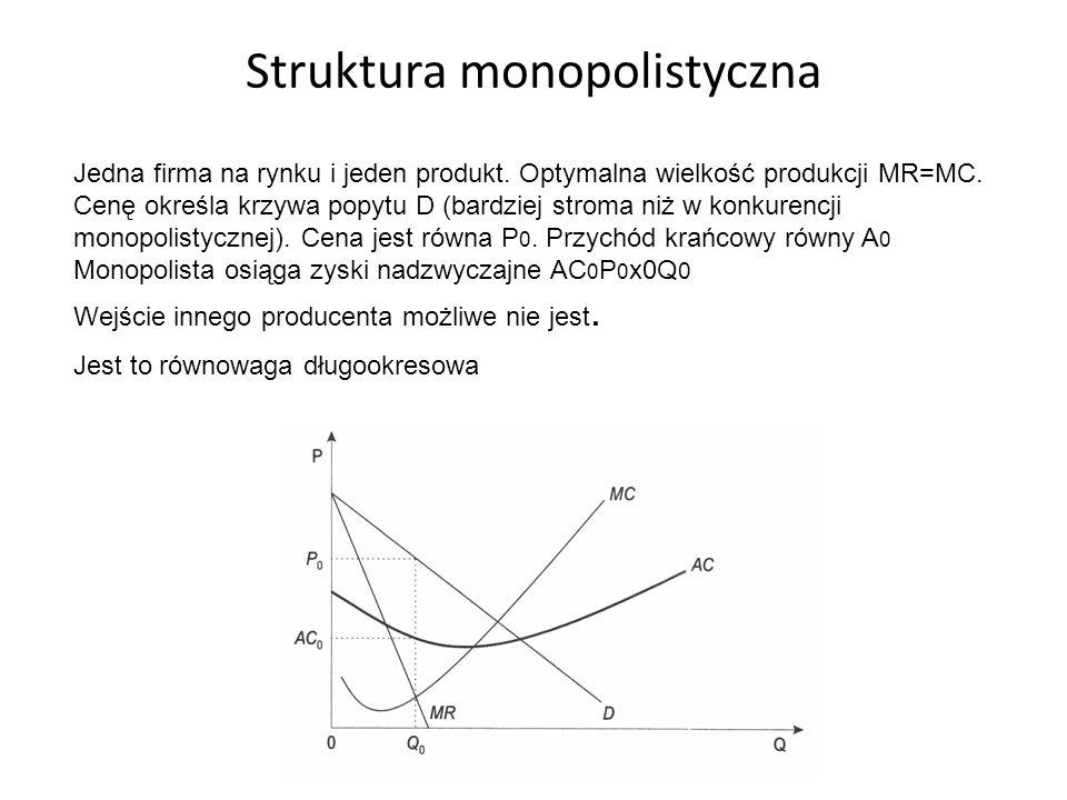 Struktura monopolistyczna Jedna firma na rynku i jeden produkt. Optymalna wielkość produkcji MR=MC. Cenę określa krzywa popytu D (bardziej stroma niż