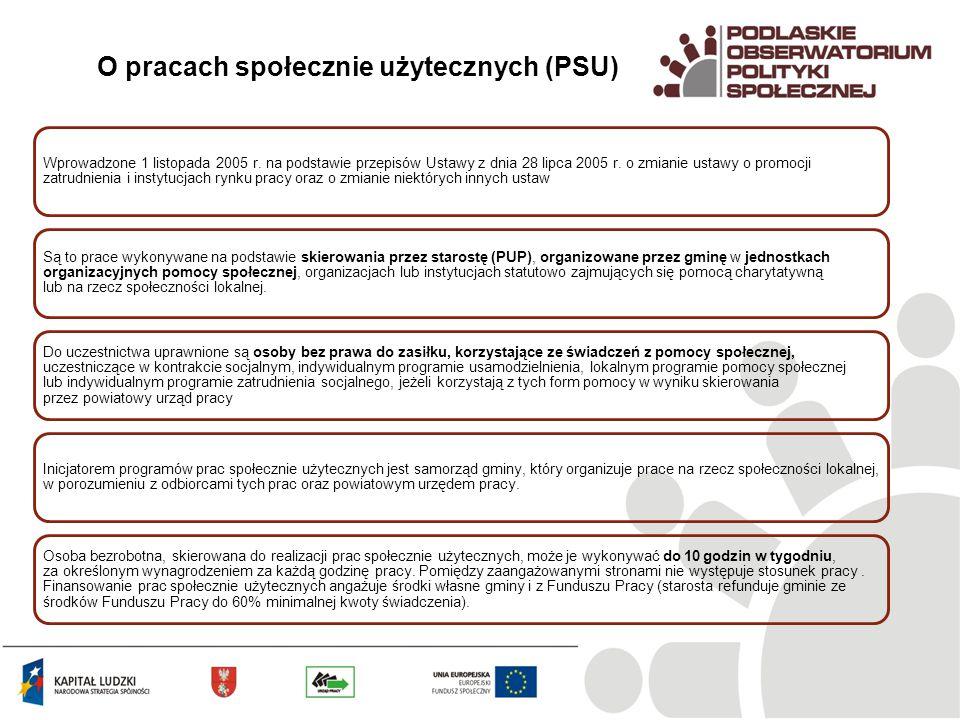O pracach społecznie użytecznych (PSU) Wprowadzone 1 listopada 2005 r. na podstawie przepisów Ustawy z dnia 28 lipca 2005 r. o zmianie ustawy o promoc