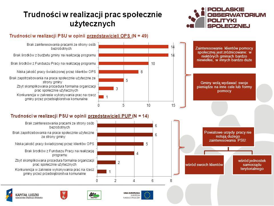 Trudności w realizacji prac społecznie użytecznych Trudności w realizacji PSU w opinii przedstawicieli OPS (N = 49) Trudności w realizacji PSU w opini