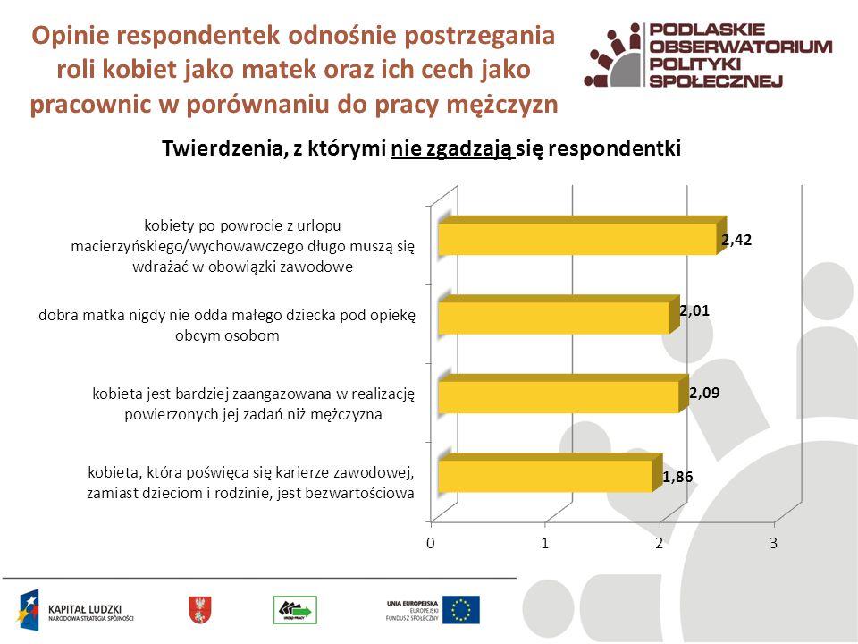 Opinie respondentek odnośnie postrzegania roli kobiet jako matek oraz ich cech jako pracownic w porównaniu do pracy mężczyzn Twierdzenia, z którymi ni