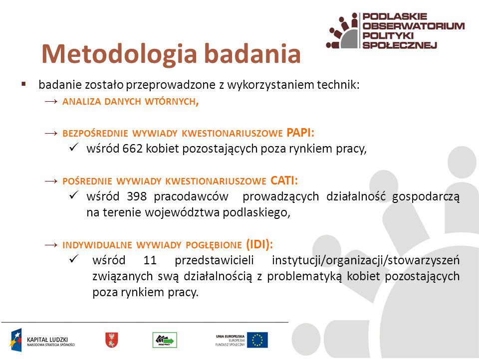 Liczba ludności pracującej w województwie podlaskim na przestrzeni lat 2006-2011 [tys.