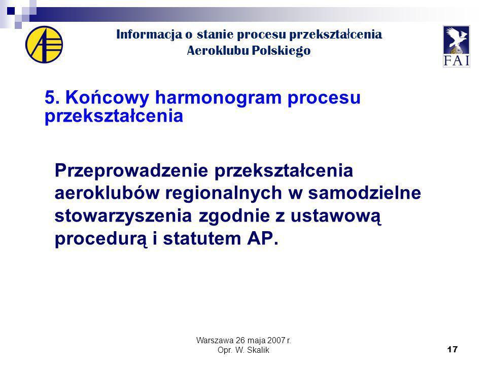 17 Informacja o stanie procesu przekszta ł cenia Aeroklubu Polskiego 5.