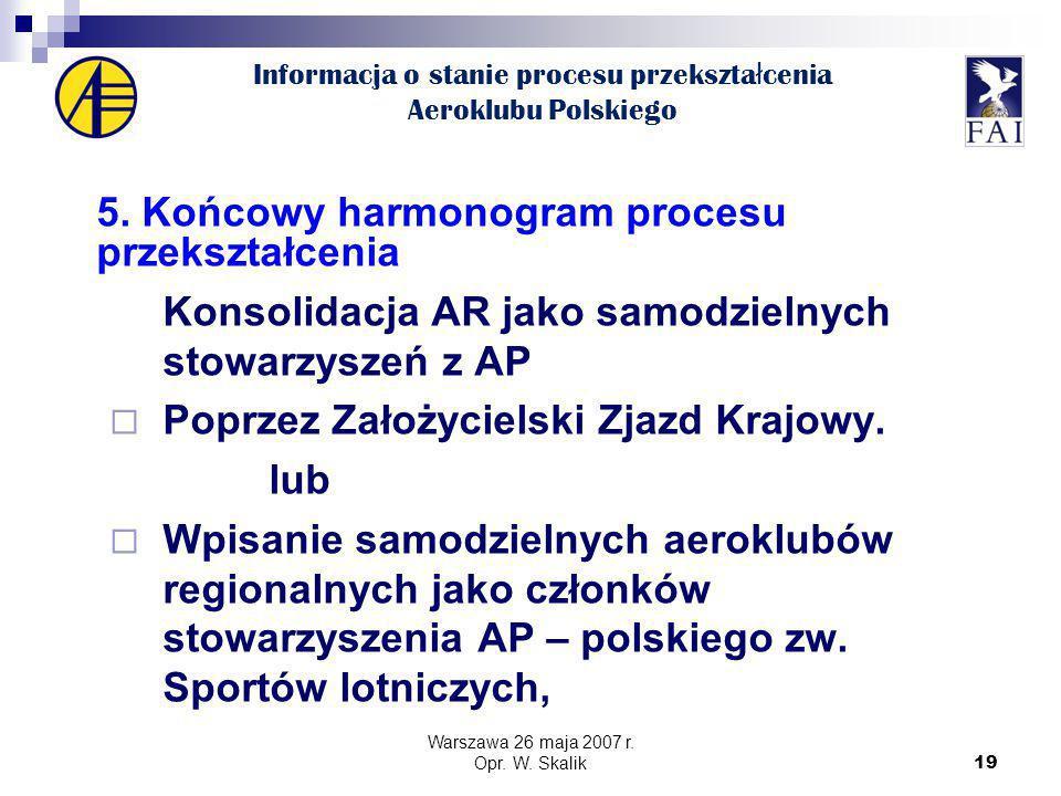 19 Informacja o stanie procesu przekszta ł cenia Aeroklubu Polskiego 5.
