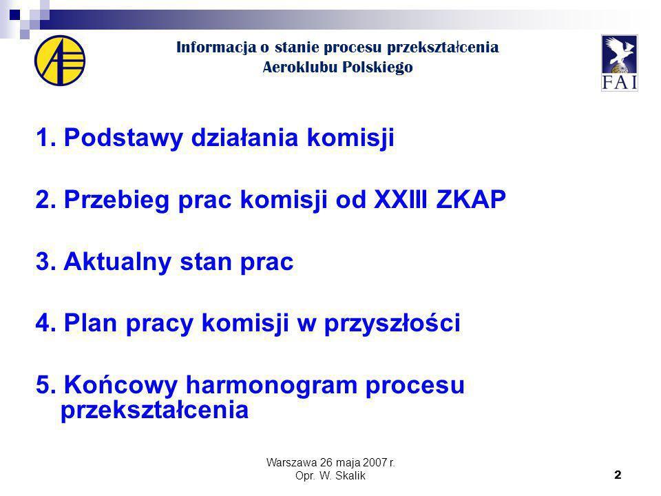 2 Informacja o stanie procesu przekszta ł cenia Aeroklubu Polskiego 1.