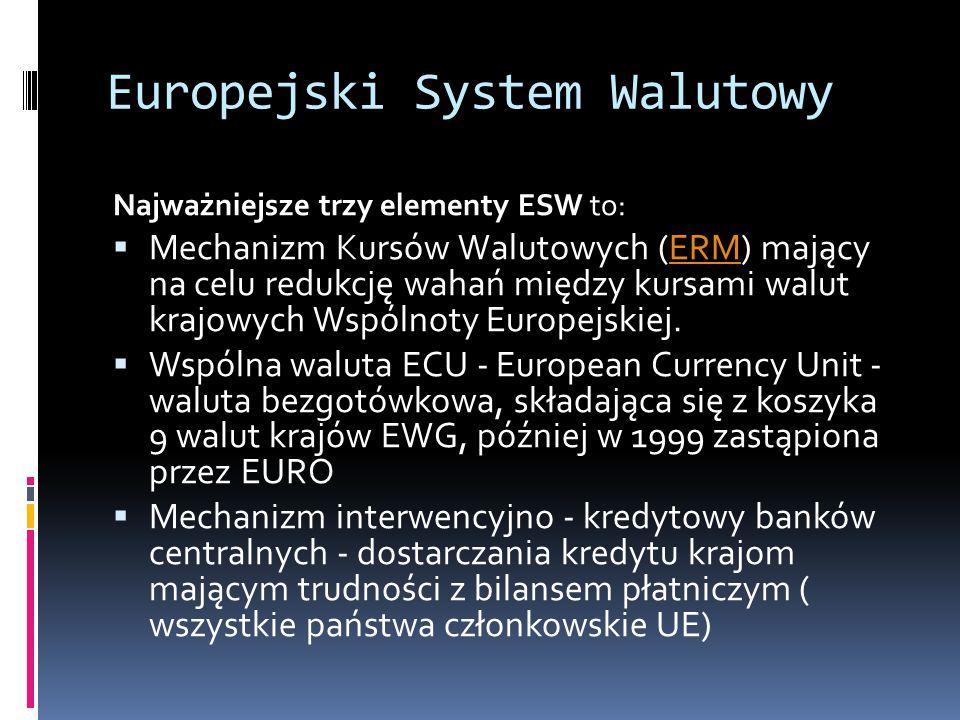 Europejski System Walutowy Najważniejsze trzy elementy ESW to:  Mechanizm Kursów Walutowych (ERM) mający na celu redukcję wahań między kursami walut