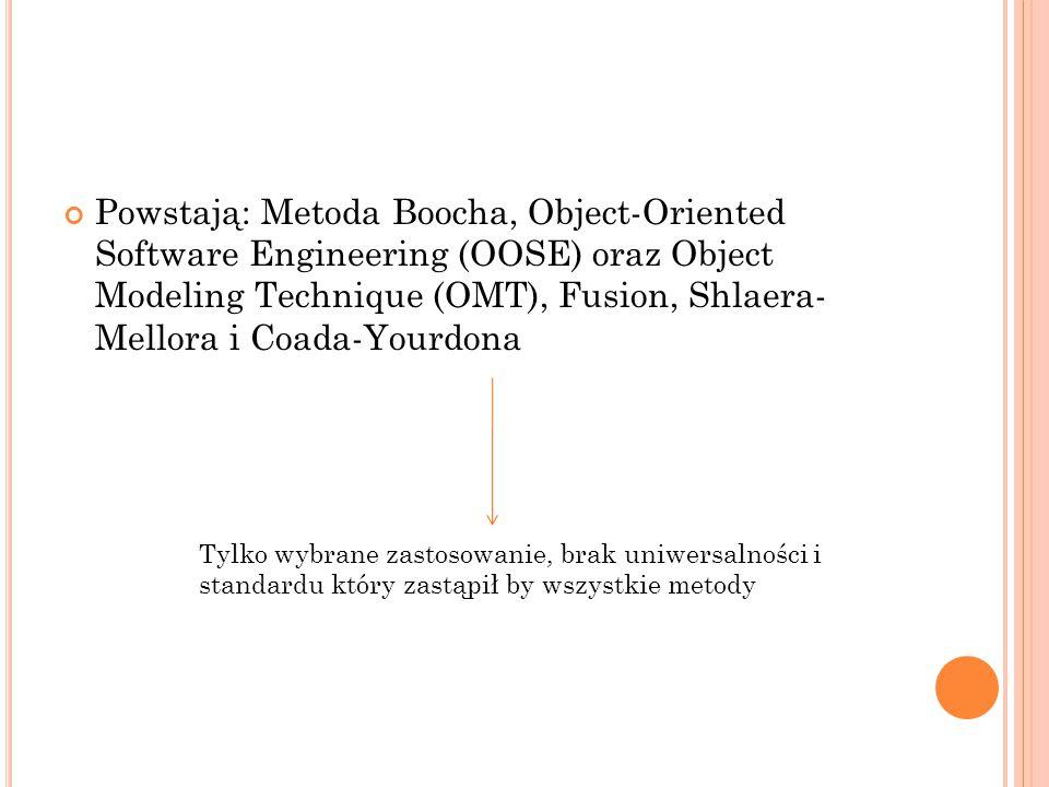 G.Booch (twórca metody OOAD, kładącej nacisk na kwestie projektowania i implementacji) i J.