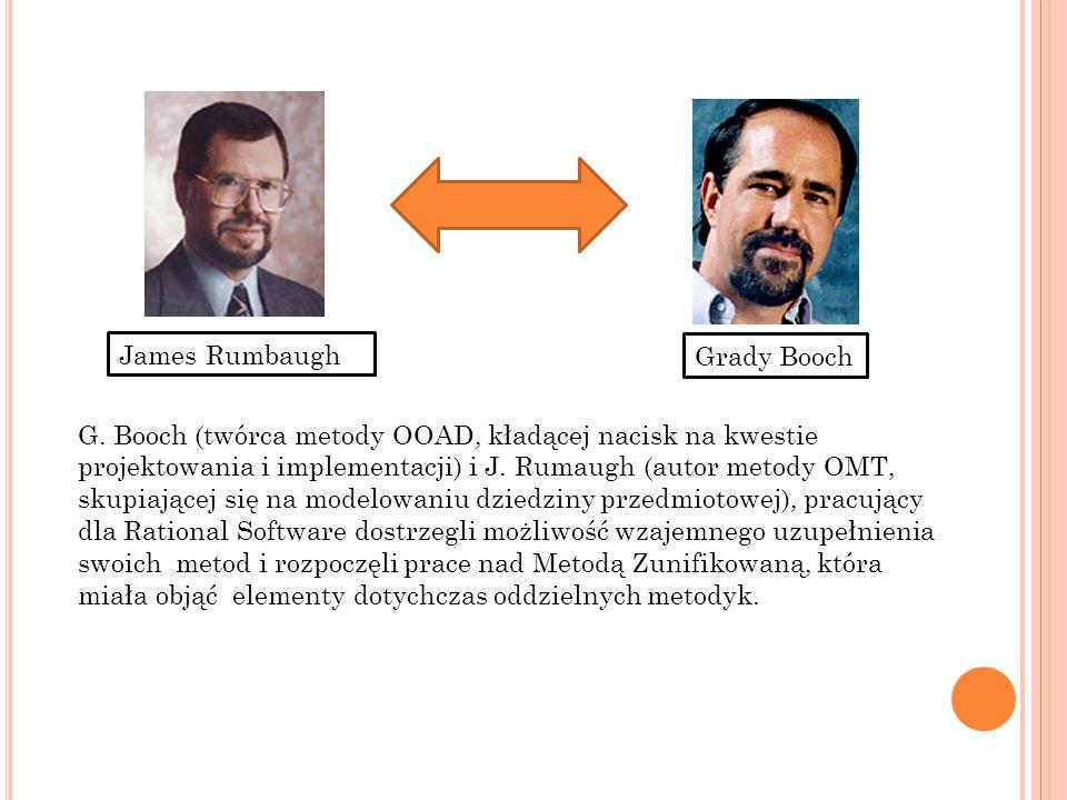 G. Booch (twórca metody OOAD, kładącej nacisk na kwestie projektowania i implementacji) i J. Rumaugh (autor metody OMT, skupiającej się na modelowaniu