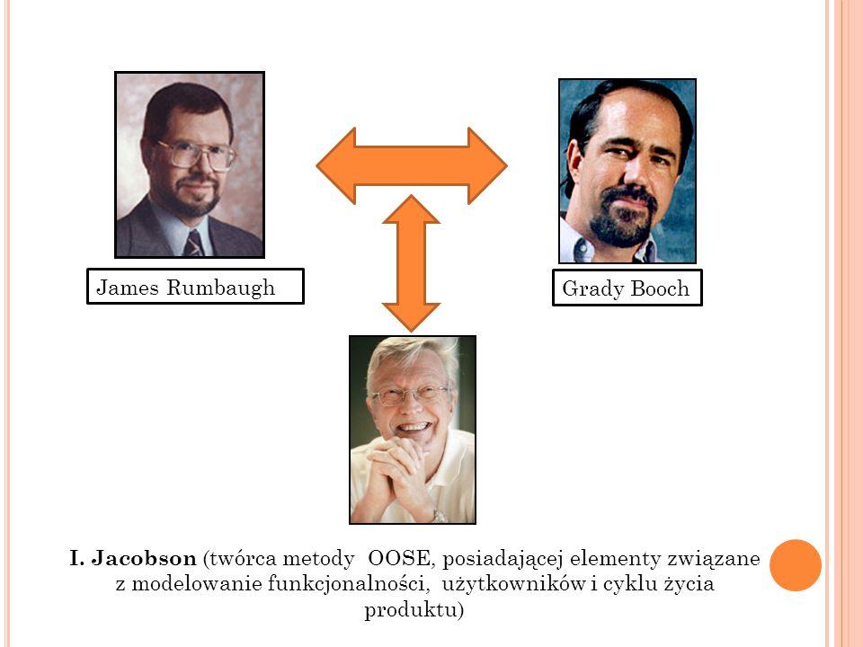 I. Jacobson (twórca metody OOSE, posiadającej elementy związane z modelowanie funkcjonalności, użytkowników i cyklu życia produktu) James Rumbaugh Gra