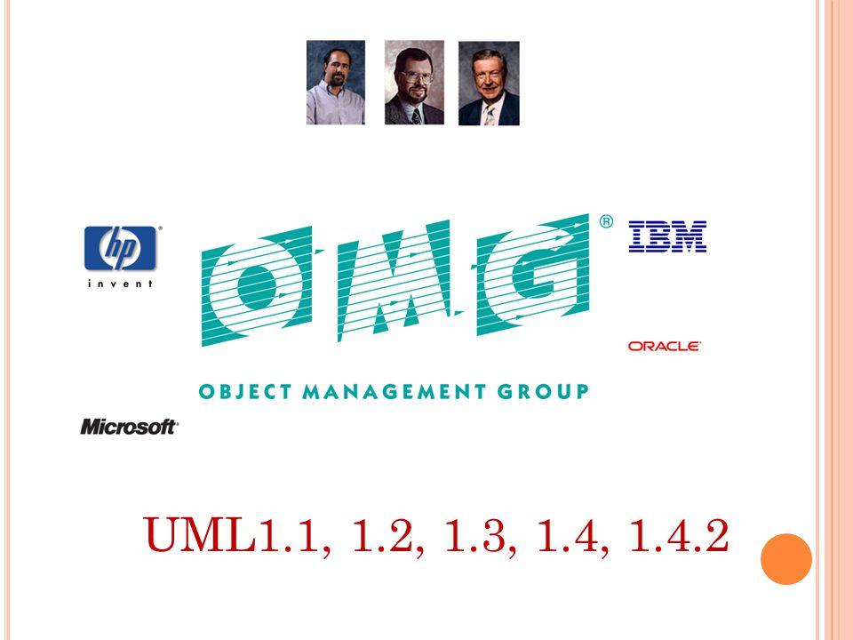 UML1.1, 1.2, 1.3, 1.4, 1.4.2