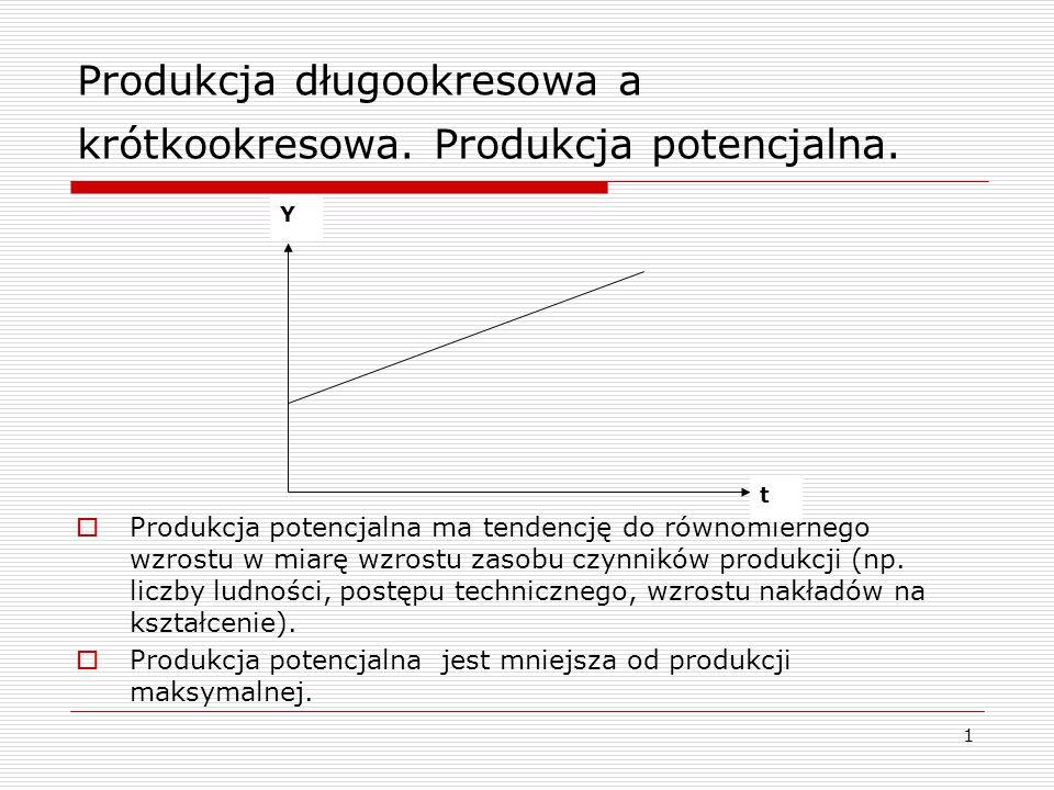 1  Produkcja potencjalna ma tendencję do równomiernego wzrostu w miarę wzrostu zasobu czynników produkcji (np. liczby ludności, postępu technicznego,