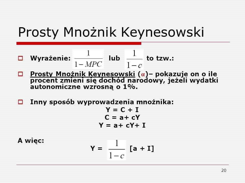 20 Prosty Mnożnik Keynesowski  Wyrażenie: lub to tzw.:  Prosty Mnożnik Keynesowski ( α )– pokazuje on o ile procent zmieni się dochód narodowy, jeże