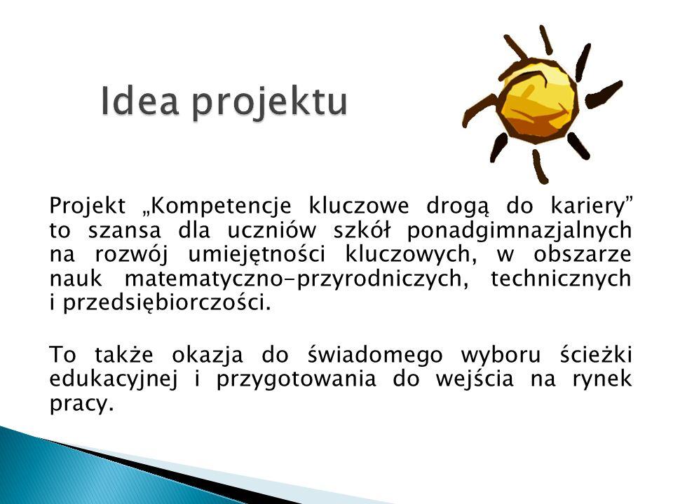  Organizatorem projektu jest Wyższa Szkoła Pedagogiczna TWP w Warszawie, oddział zamiejscowy w Człuchowie.