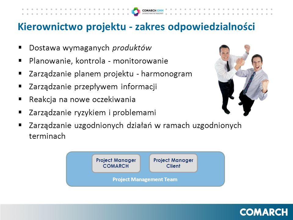 Kierownictwo projektu - zakres odpowiedzialności  Dostawa wymaganych produktów  Planowanie, kontrola - monitorowanie  Zarządzanie planem projektu -
