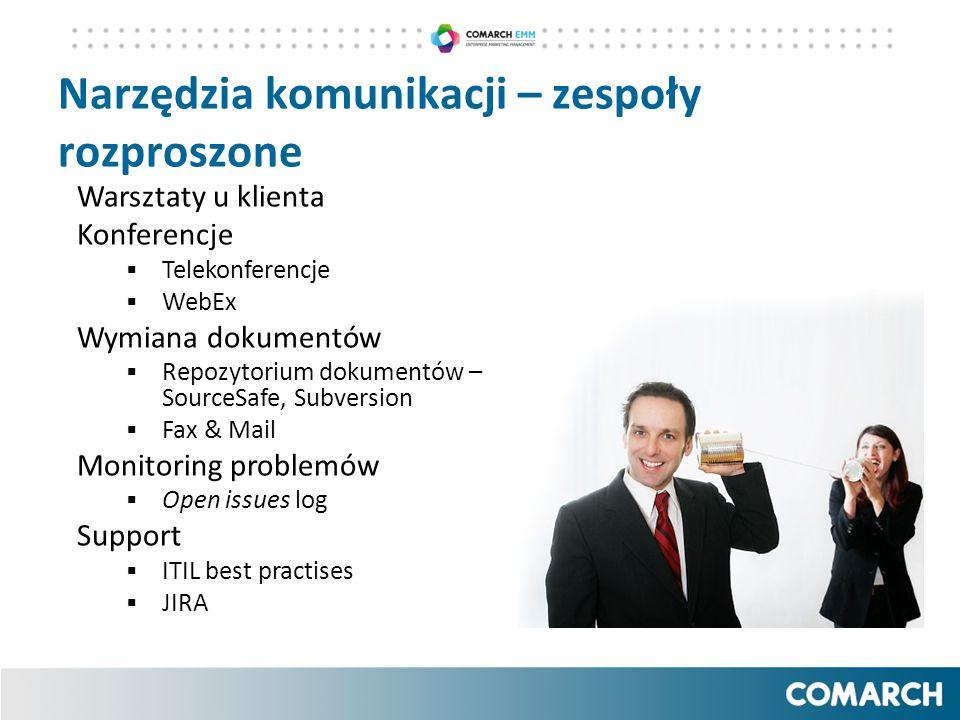 Narzędzia komunikacji – zespoły rozproszone Warsztaty u klienta Konferencje  Telekonferencje  WebEx Wymiana dokumentów  Repozytorium dokumentów – S