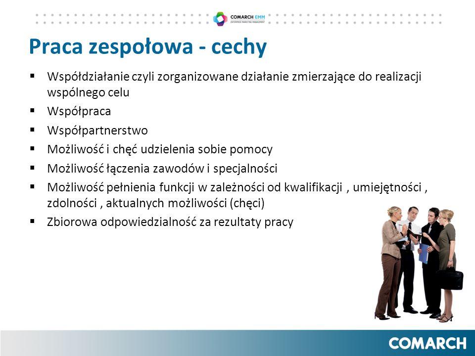 Praca zespołowa - cechy  Współdziałanie czyli zorganizowane działanie zmierzające do realizacji wspólnego celu  Współpraca  Współpartnerstwo  Możl