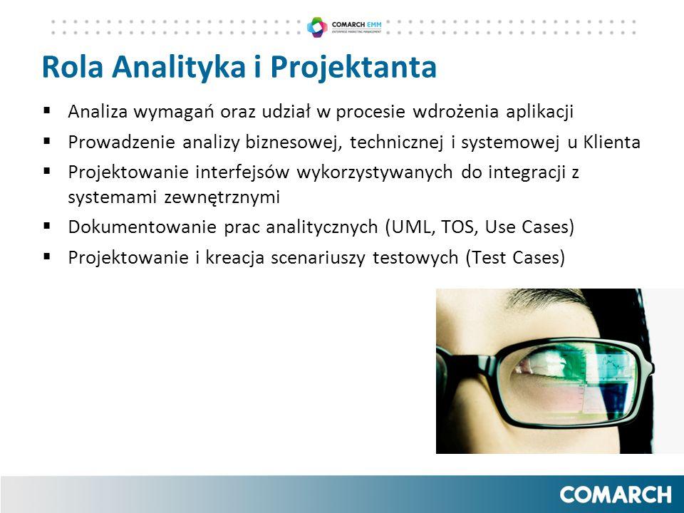 Rola Analityka i Projektanta  Analiza wymagań oraz udział w procesie wdrożenia aplikacji  Prowadzenie analizy biznesowej, technicznej i systemowej u