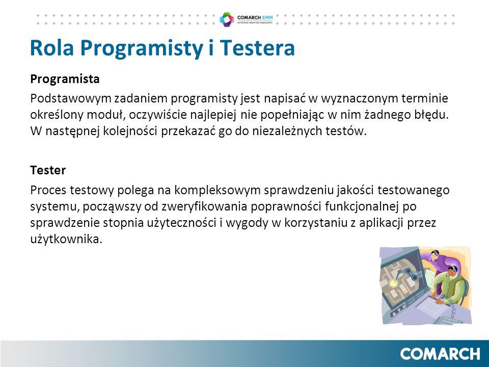 Rola Programisty i Testera Programista Podstawowym zadaniem programisty jest napisać w wyznaczonym terminie określony moduł, oczywiście najlepiej nie