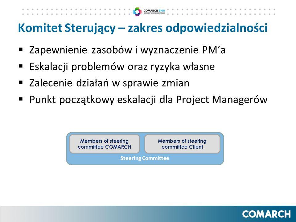 Komitet Sterujący – zakres odpowiedzialności  Zapewnienie zasobów i wyznaczenie PM'a  Eskalacji problemów oraz ryzyka własne  Zalecenie działań w s