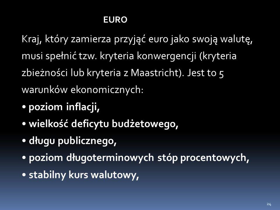 24 Kraj, który zamierza przyjąć euro jako swoją walutę, musi spełnić tzw. kryteria konwergencji (kryteria zbieżności lub kryteria z Maastricht). Jest