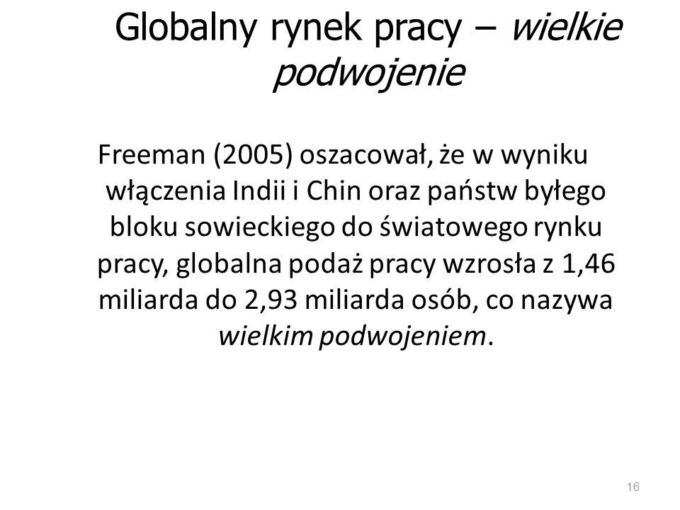 Globalny rynek pracy – wielkie podwojenie Freeman (2005) oszacował, że w wyniku włączenia Indii i Chin oraz państw byłego bloku sowieckiego do światow