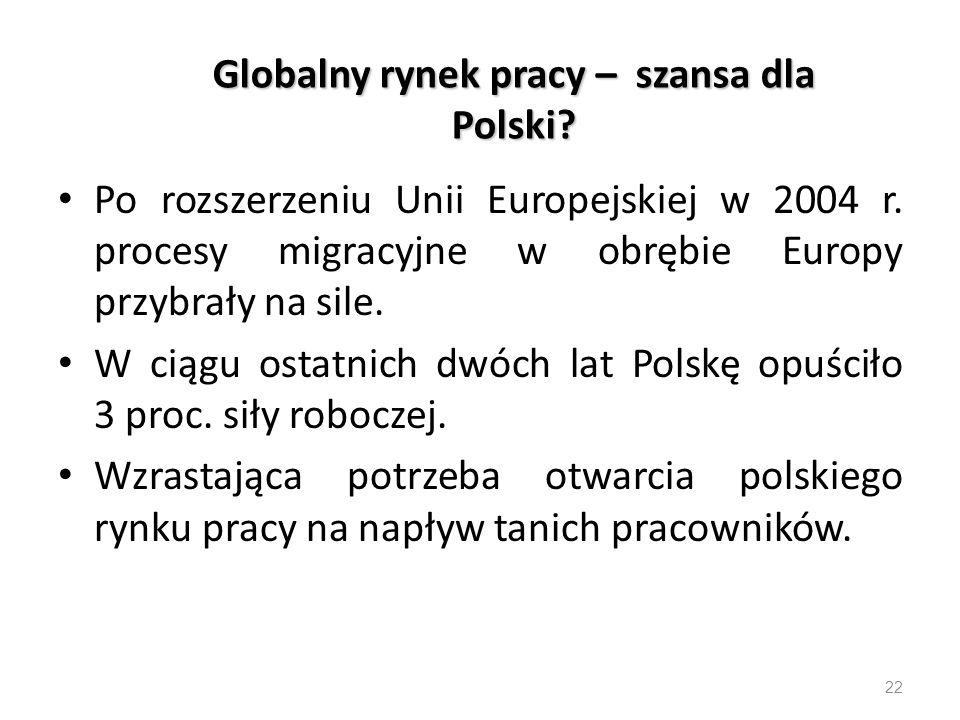 Po rozszerzeniu Unii Europejskiej w 2004 r. procesy migracyjne w obrębie Europy przybrały na sile. W ciągu ostatnich dwóch lat Polskę opuściło 3 proc.