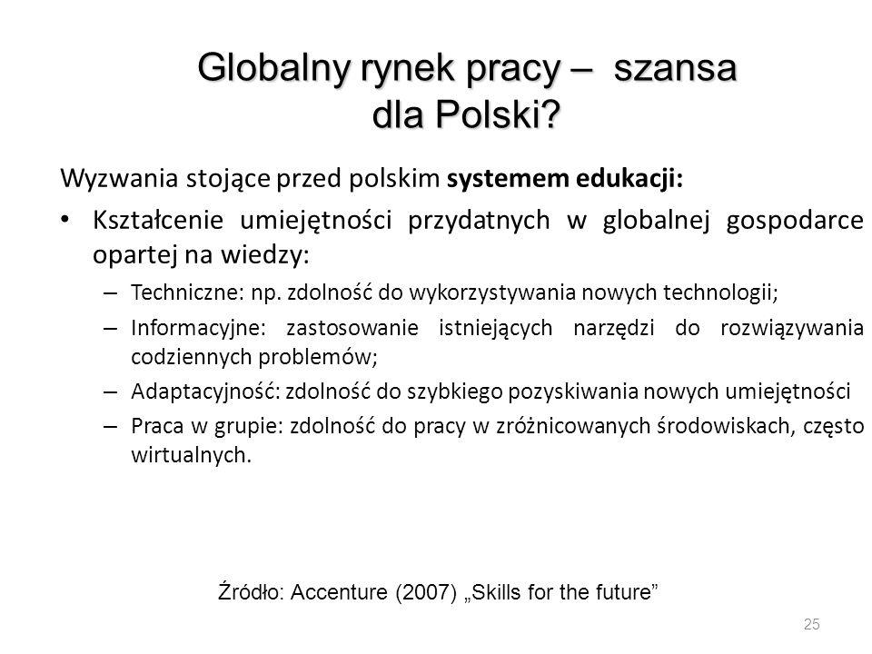 Wyzwania stojące przed polskim systemem edukacji: Kształcenie umiejętności przydatnych w globalnej gospodarce opartej na wiedzy: – Techniczne: np. zdo