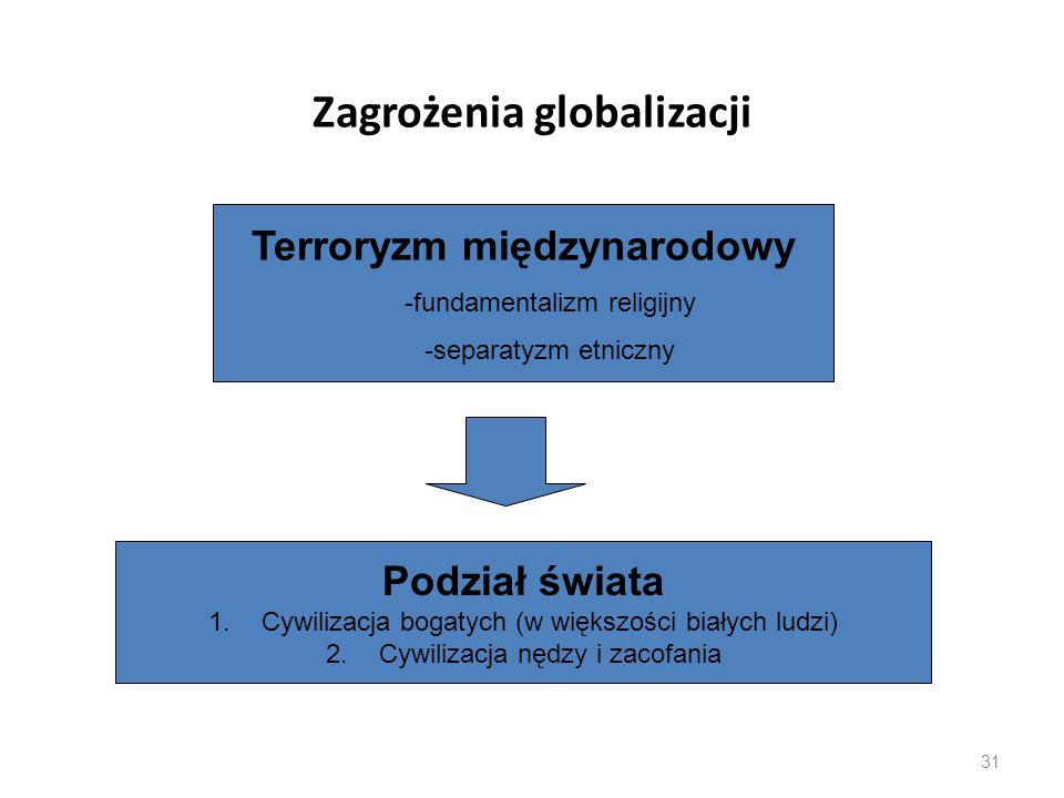 31 Zagrożenia globalizacji Terroryzm międzynarodowy -fundamentalizm religijny -separatyzm etniczny Podział świata 1.Cywilizacja bogatych (w większości