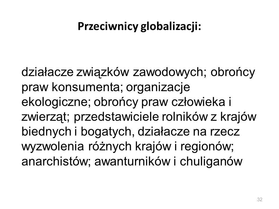 32 Przeciwnicy globalizacji: działacze związków zawodowych; obrońcy praw konsumenta; organizacje ekologiczne; obrońcy praw człowieka i zwierząt; przed