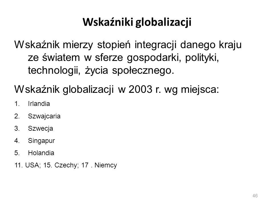 46 Wskaźniki globalizacji Wskaźnik mierzy stopień integracji danego kraju ze światem w sferze gospodarki, polityki, technologii, życia społecznego. Ws