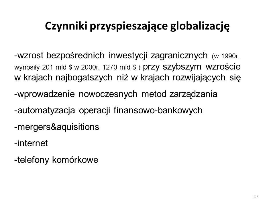 47 Czynniki przyspieszające globalizację -wzrost bezpośrednich inwestycji zagranicznych (w 1990r. wynosiły 201 mld $ w 2000r. 1270 mld $ ) przy szybsz