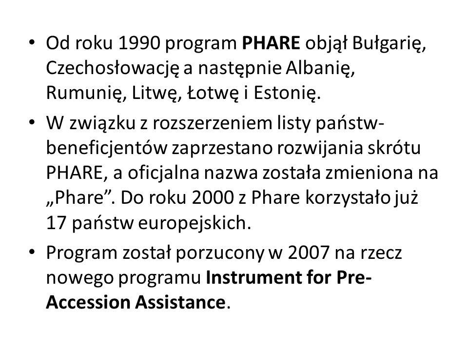 Od roku 1990 program PHARE objął Bułgarię, Czechosłowację a następnie Albanię, Rumunię, Litwę, Łotwę i Estonię. W związku z rozszerzeniem listy państw