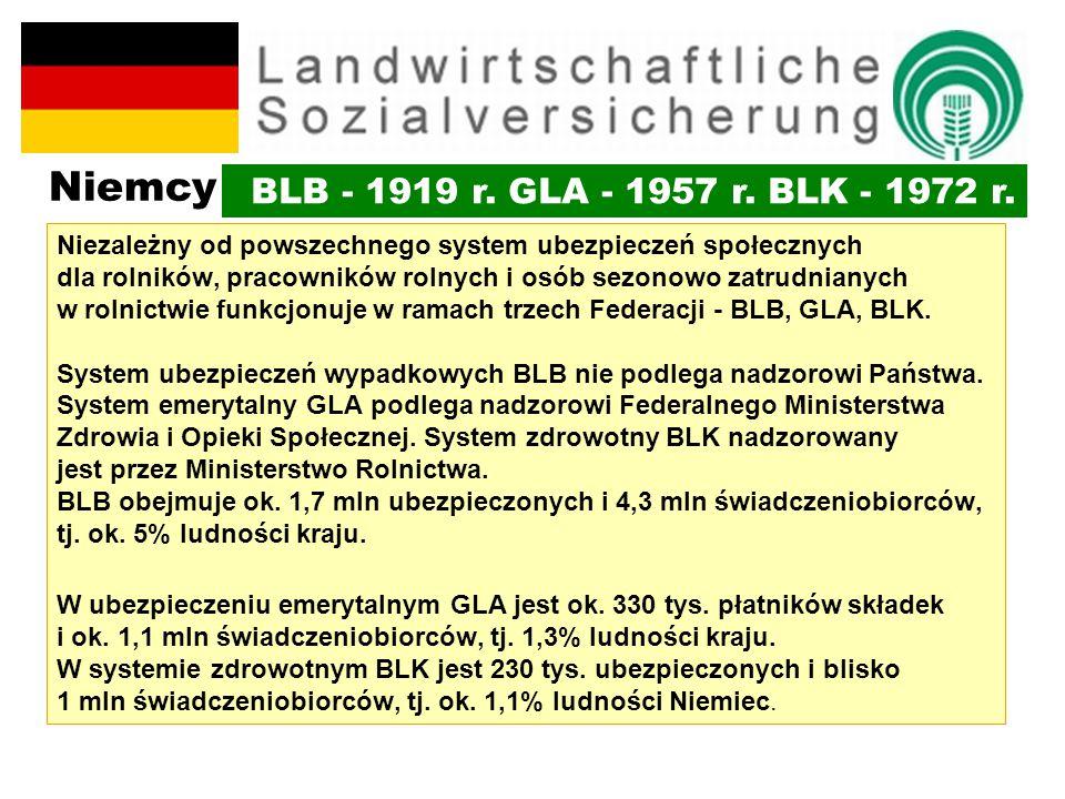 Niemcy BLB - 1919 r.GLA - 1957 r. BLK - 1972 r.