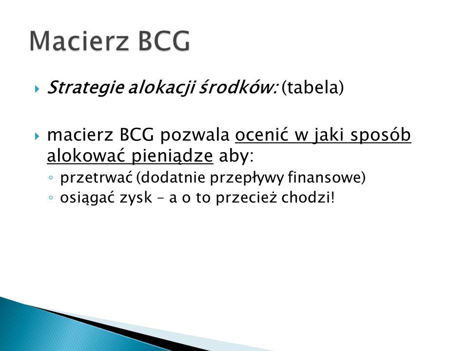  Strategie alokacji środków: (tabela)  macierz BCG pozwala ocenić w jaki sposób alokować pieniądze aby: ◦ przetrwać (dodatnie przepływy finansowe) ◦