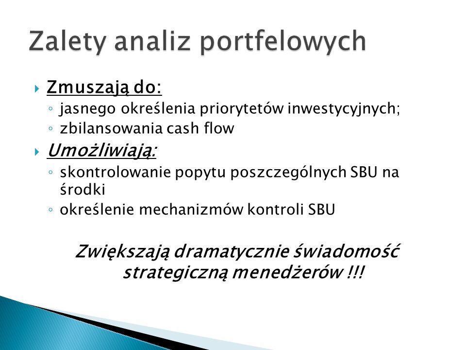  Zmuszają do: ◦ jasnego określenia priorytetów inwestycyjnych; ◦ zbilansowania cash flow  Umożliwiają: ◦ skontrolowanie popytu poszczególnych SBU na
