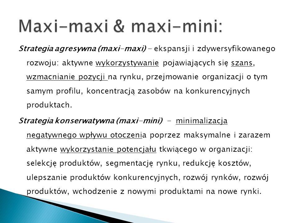 Strategia agresywna (maxi-maxi) - ekspansji i zdywersyfikowanego rozwoju: aktywne wykorzystywanie pojawiających się szans, wzmacnianie pozycji na rynk