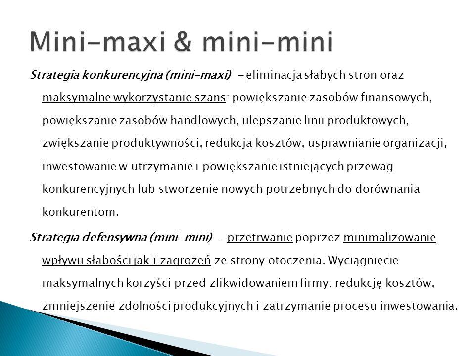 Strategia konkurencyjna (mini-maxi) - eliminacja słabych stron oraz maksymalne wykorzystanie szans: powiększanie zasobów finansowych, powiększanie zas