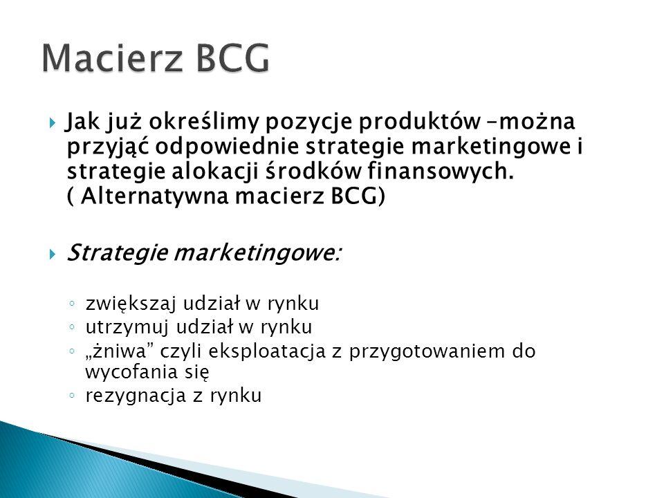  Jak już określimy pozycje produktów –można przyjąć odpowiednie strategie marketingowe i strategie alokacji środków finansowych. ( Alternatywna macie