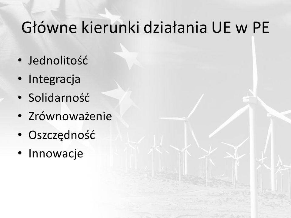 Główne kierunki działania UE w PE Jednolitość Integracja Solidarność Zrównoważenie Oszczędność Innowacje