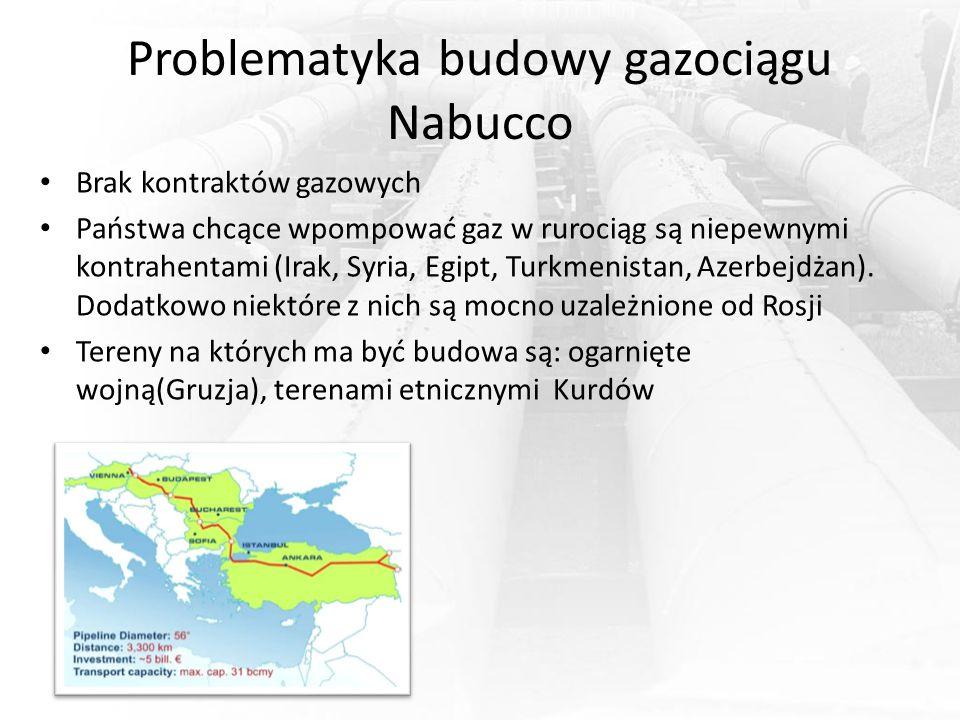 Problematyka budowy gazociągu Nabucco Brak kontraktów gazowych Państwa chcące wpompować gaz w rurociąg są niepewnymi kontrahentami (Irak, Syria, Egipt, Turkmenistan, Azerbejdżan).