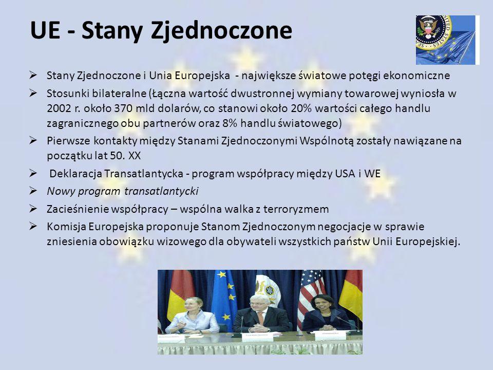 UE - Stany Zjednoczone  Stany Zjednoczone i Unia Europejska - największe światowe potęgi ekonomiczne  Stosunki bilateralne (Łączna wartość dwustronn