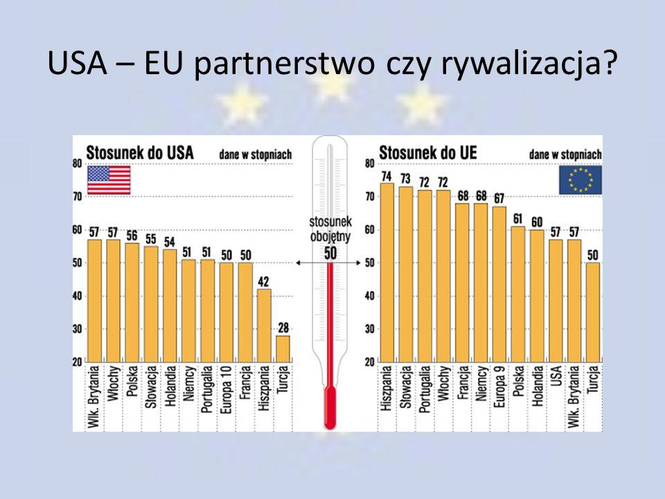 USA – EU partnerstwo czy rywalizacja?