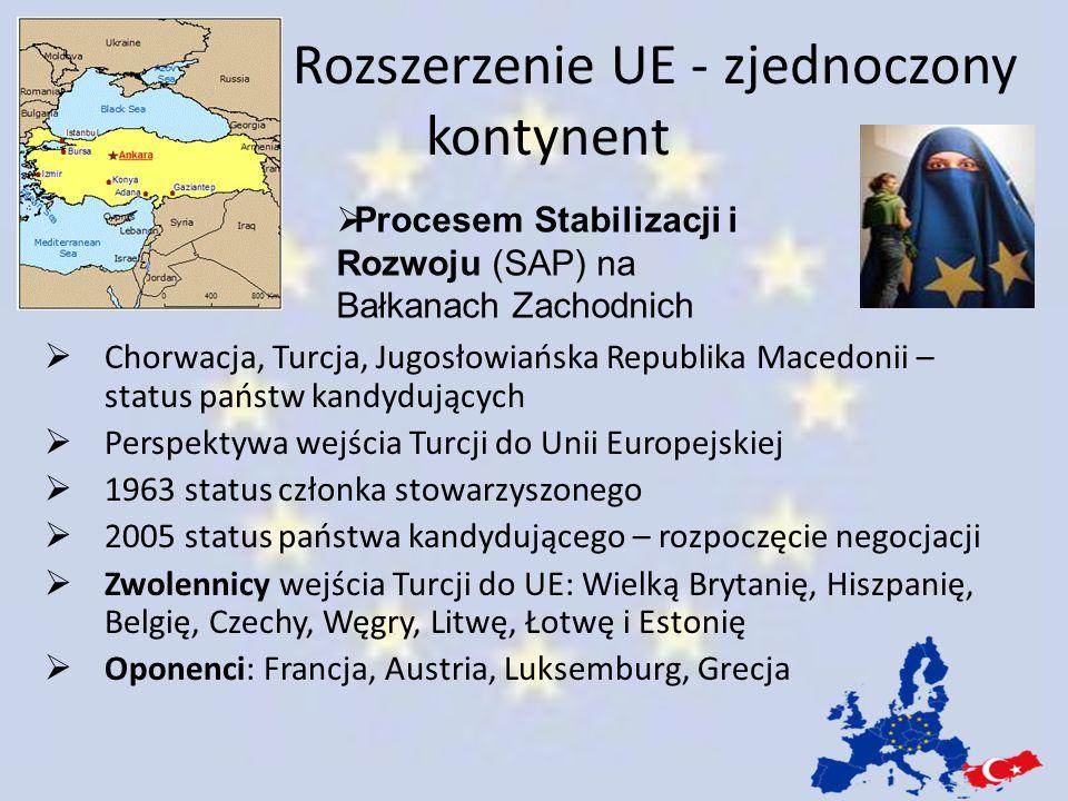 Rozszerzenie UE - zjednoczony kontynent  Chorwacja, Turcja, Jugosłowiańska Republika Macedonii – status państw kandydujących  Perspektywa wejścia Tu