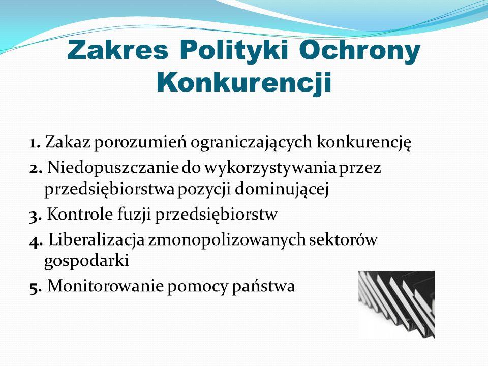 Zakres Polityki Ochrony Konkurencji 1.Zakaz porozumień ograniczających konkurencję 2.
