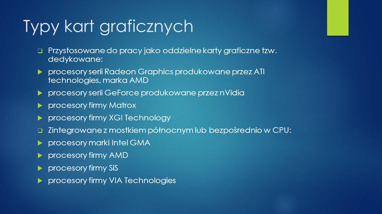 Typy kart graficznych  Przystosowane do pracy jako oddzielne karty graficzne tzw.