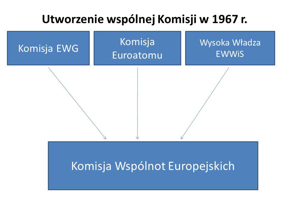 Utworzenie wspólnej Komisji w 1967 r. Komisja Wspólnot Europejskich Komisja EWG Komisja Euroatomu Wysoka Władza EWWiS