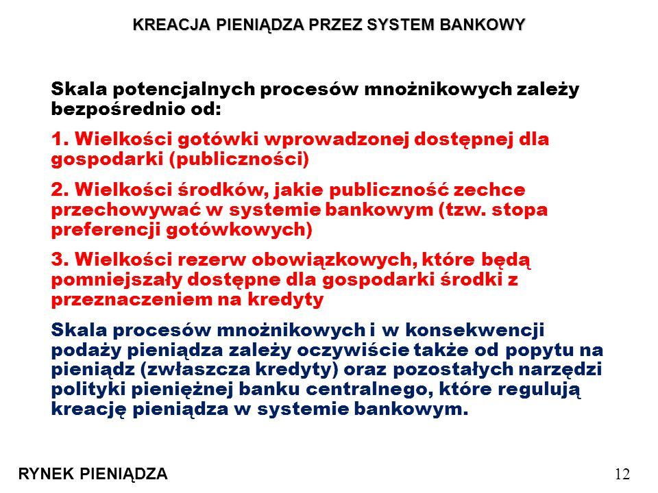 KREACJA PIENIĄDZA PRZEZ SYSTEM BANKOWY RYNEK PIENIĄDZA 12 Skala potencjalnych procesów mnożnikowych zależy bezpośrednio od: 1. Wielkości gotówki wprow