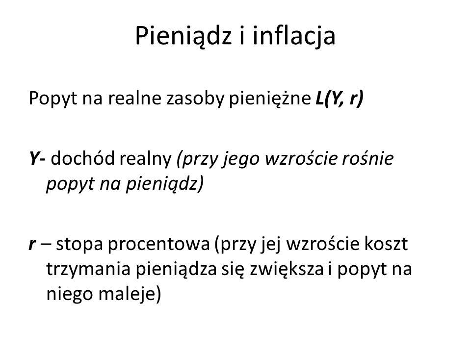 Pieniądz i inflacja Popyt na realne zasoby pieniężne L(Y, r) Y- dochód realny (przy jego wzroście rośnie popyt na pieniądz) r – stopa procentowa (przy