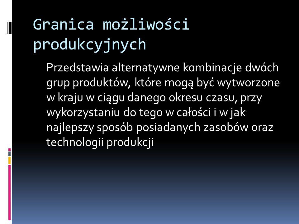 Granica możliwości produkcyjnych Przedstawia alternatywne kombinacje dwóch grup produktów, które mogą być wytworzone w kraju w ciągu danego okresu cza