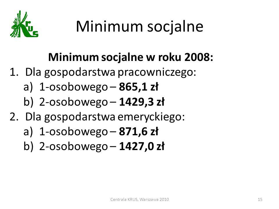 Minimum socjalne Centrala KRUS, Warszawa 201015 Minimum socjalne w roku 2008: 1.Dla gospodarstwa pracowniczego: a)1-osobowego – 865,1 zł b)2-osobowego – 1429,3 zł 2.Dla gospodarstwa emeryckiego: a)1-osobowego – 871,6 zł b)2-osobowego – 1427,0 zł